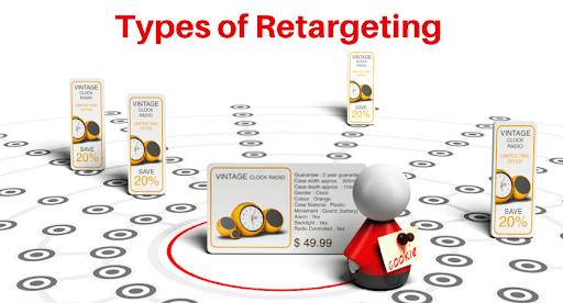 Types of Retargeting