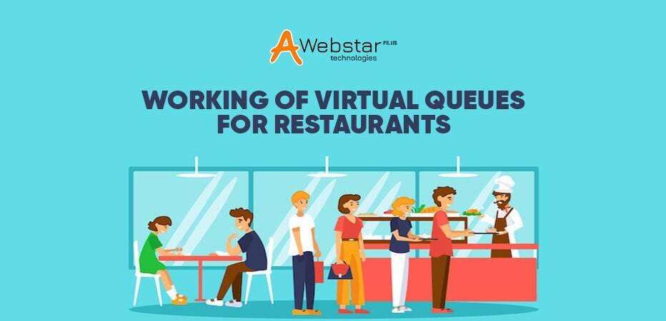 Working of Virtual Queue System