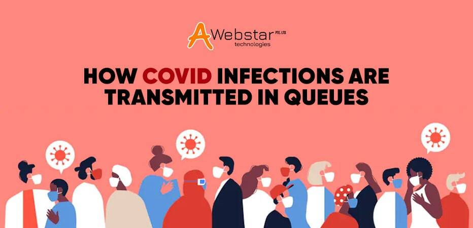 How COVID-infections are Transmitted in Queues
